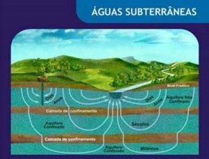 ANA destaca importância de recursos subterrâneos